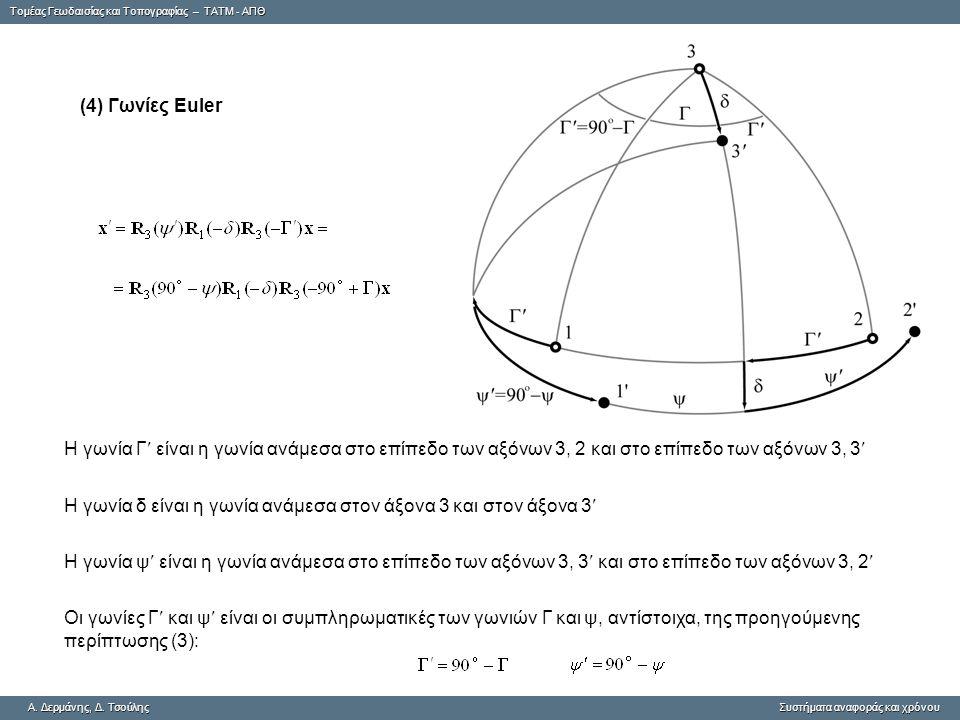 (4) Γωνίες Euler Η γωνία Γ είναι η γωνία ανάμεσα στο επίπεδο των αξόνων 3, 2 και στο επίπεδο των αξόνων 3, 3