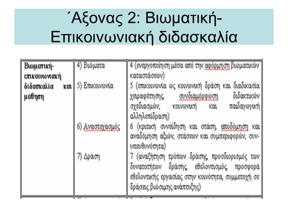 ΄Αξονας 2: Βιωματική-Επικοινωνιακή διδασκαλία