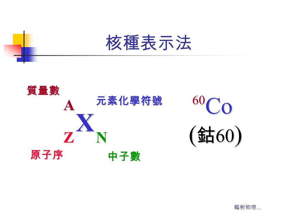 核種表示法 X A Z N 質量數 原子序 中子數 元素化學符號 60Co (鈷60) 輻射物理…