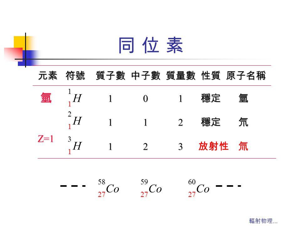 同 位 素 H 氫 Co 元素 符號 質子數 中子數 質量數 性質 原子名稱 1 0 1 穩定 氫 1 1 2 穩定 氘