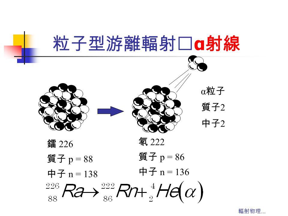 粒子型游離輻射‥α射線 α粒子 質子2 中子2 氡 222 鐳 226 質子 p = 86 質子 p = 88 中子 n = 136