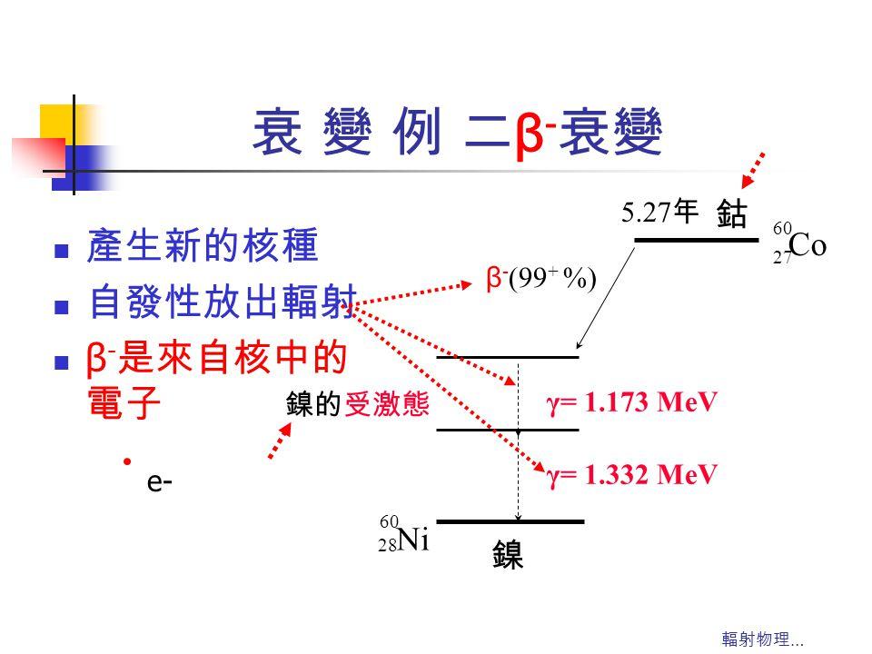 衰 變 例 二β-衰變 產生新的核種 自發性放出輻射 β-是來自核中的電子 鈷 Co Ni 鎳 5.27年 β-(99+ %)