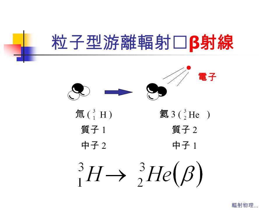粒子型游離輻射‥β射線 電子 氦 3 ( ) 質子 2 中子 1 3 2 He 氚 ( ) 質子 1 中子 2 1 H 輻射物理…