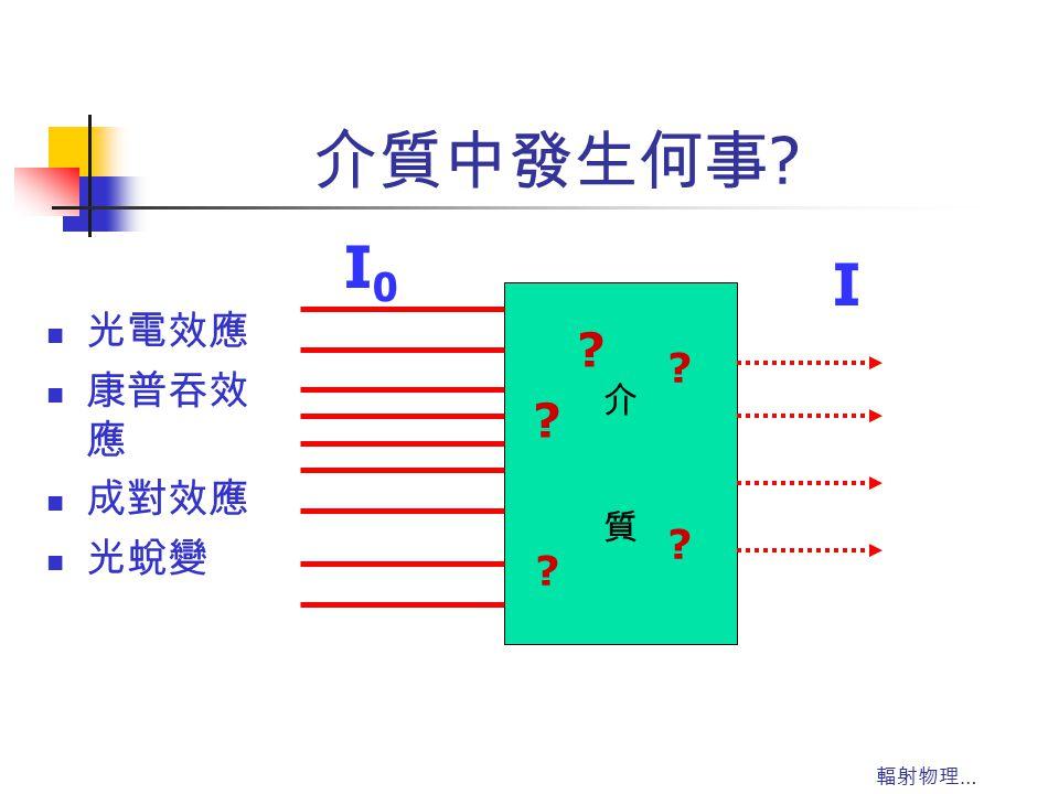 介質中發生何事 I0 I 介 質 光電效應 康普吞效應 成對效應 光蛻變 輻射物理…