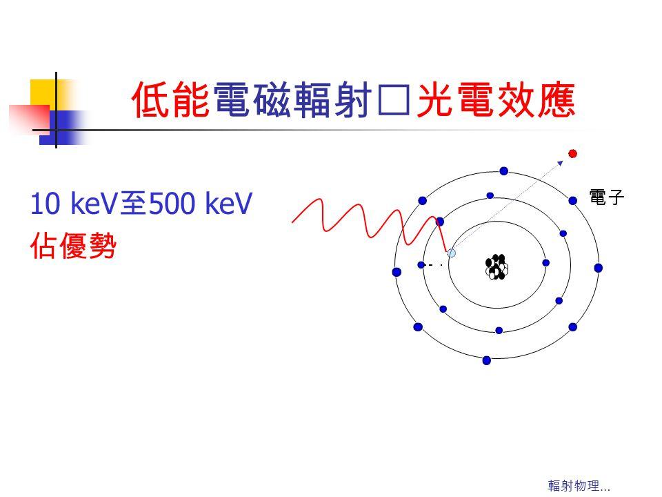低能電磁輻射‥光電效應 電子 10 keV至500 keV 佔優勢 輻射物理…