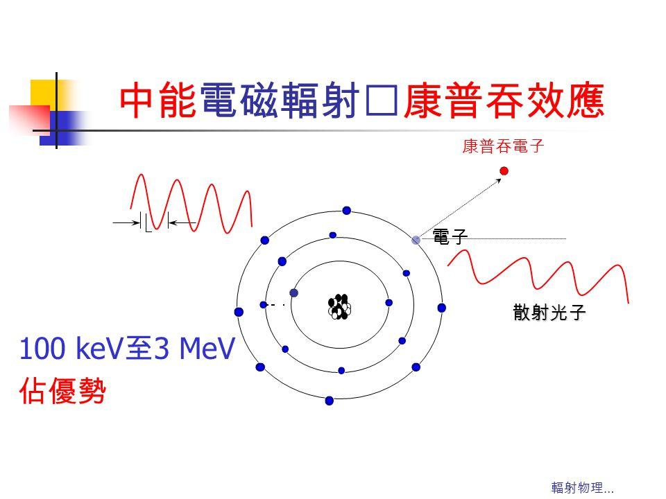 中能電磁輻射‥康普吞效應 康普吞電子 λ 電子 散射光子 100 keV至3 MeV 佔優勢 輻射物理…