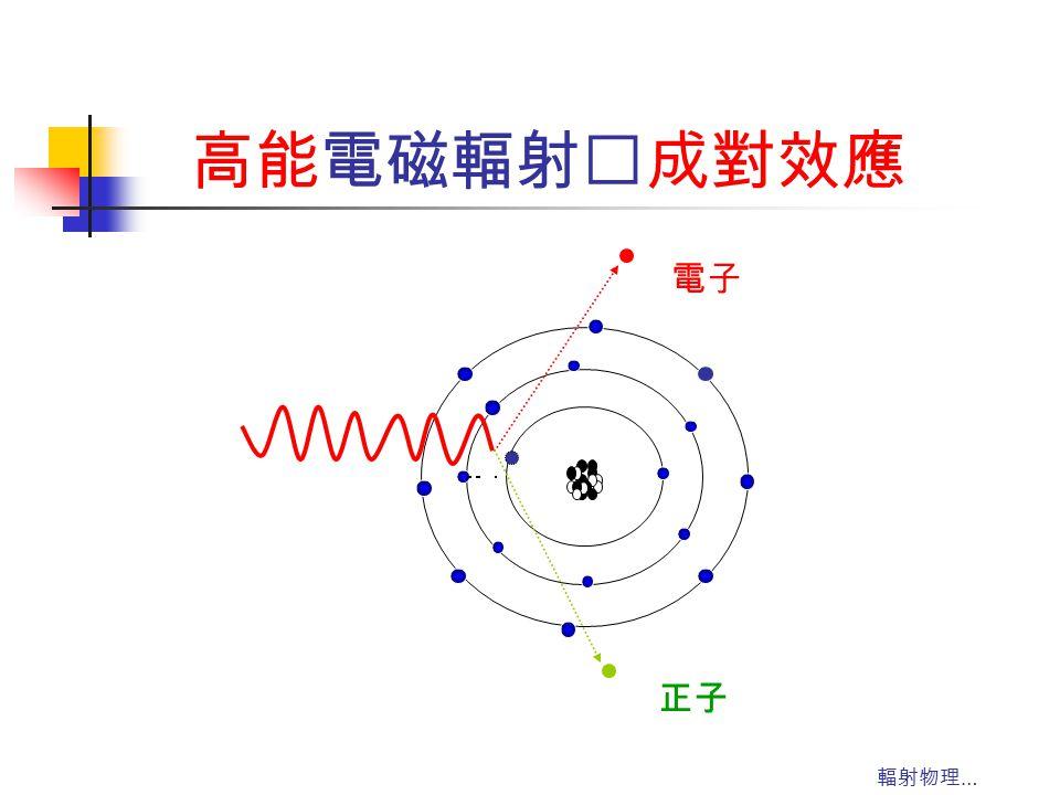 高能電磁輻射‥成對效應 電子 正子 輻射物理…