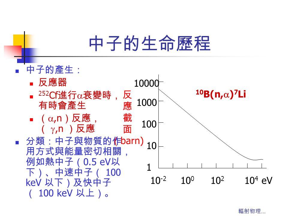 中子的生命歷程 中子的產生: 反應器 252Cf進行衰變時,有時會產生 10000 10B(n,)7Li