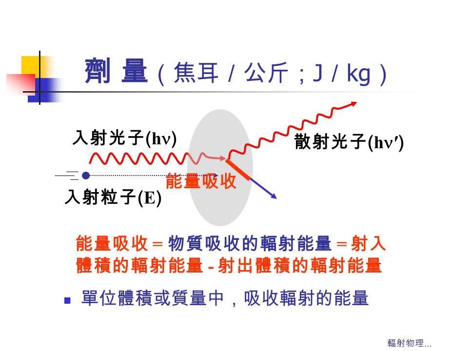劑 量(焦耳/公斤;J/kg) 入射光子(hn) 散射光子(hn′) 能量吸收 入射粒子(E)