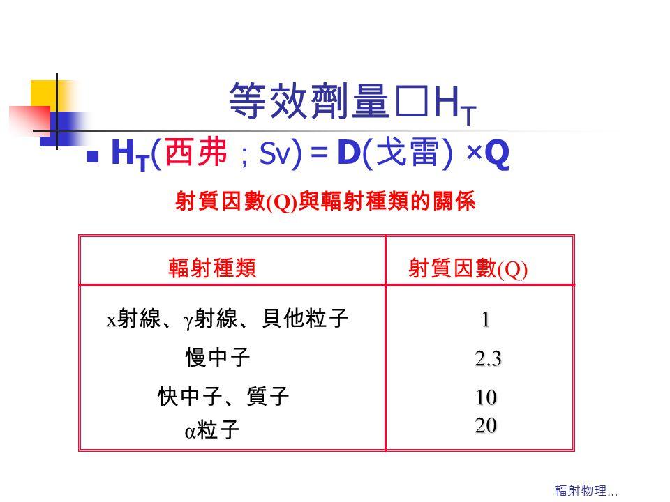 等效劑量‥HT HT(西弗;Sv)=D(戈雷) ×Q 輻射種類 射質因數(Q) x射線、γ射線、貝他粒子 慢中子 快中子、質子 α粒子