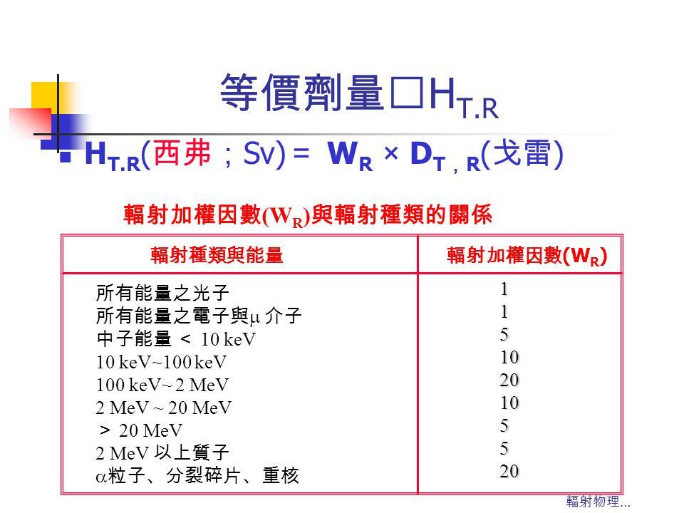 等價劑量‥HT.R HT.R(西弗;Sv)= WR × DT,R(戈雷) 輻射加權因數(WR)與輻射種類的關係 輻射種類與能量
