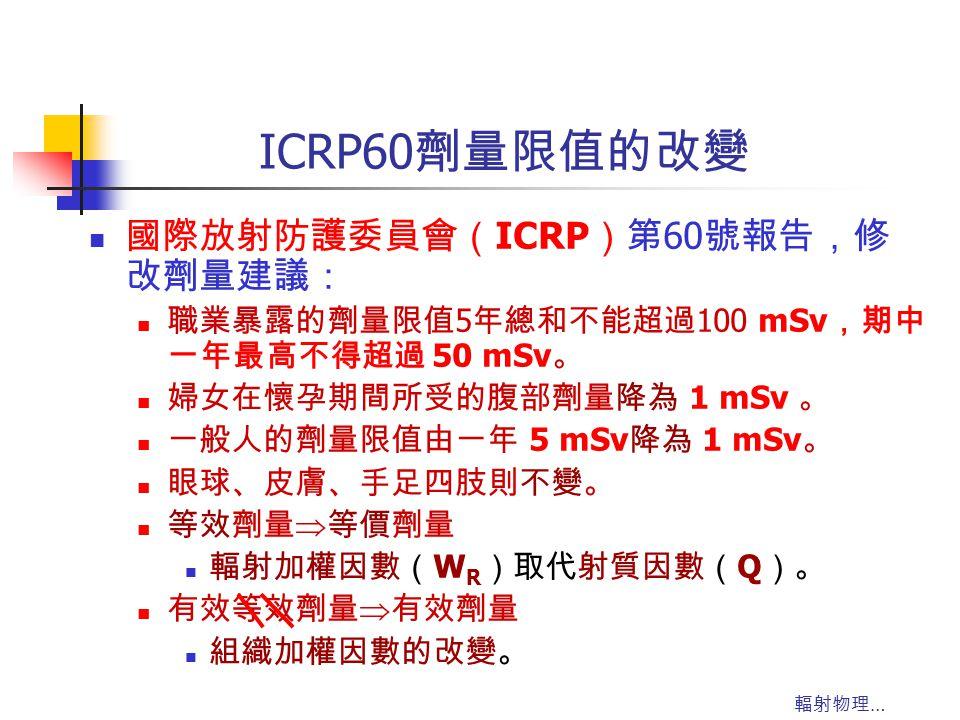ICRP60劑量限值的改變 國際放射防護委員會(ICRP)第60號報告,修改劑量建議: