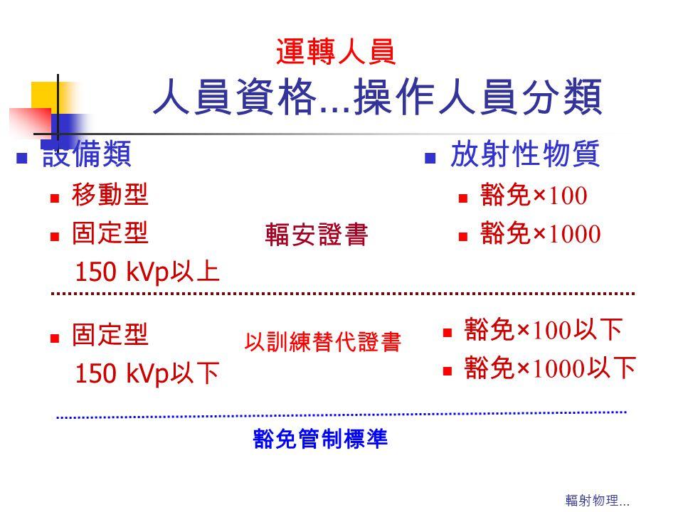 人員資格…操作人員分類 運轉人員 設備類 放射性物質 移動型 固定型 150 kVp以上 豁免×100 豁免×1000 輻安證書