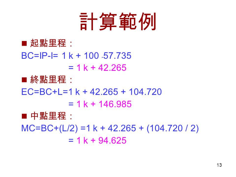 計算範例 起點里程: BC=IP-I= 1k+ 100 ﹣57.735 = 1k+ 42.265 終點里程:
