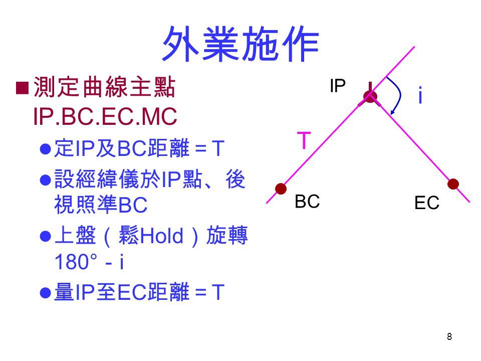外業施作 測定曲線主點 IP.BC.EC.MC i T 定IP及BC距離=T 設經緯儀於IP點、後視照準BC