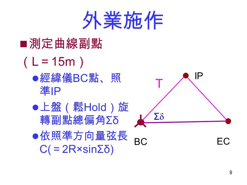 外業施作 測定曲線副點 (L=15m) T 經緯儀BC點、照準IP 上盤(鬆Hold)旋轉副點總偏角Σδ