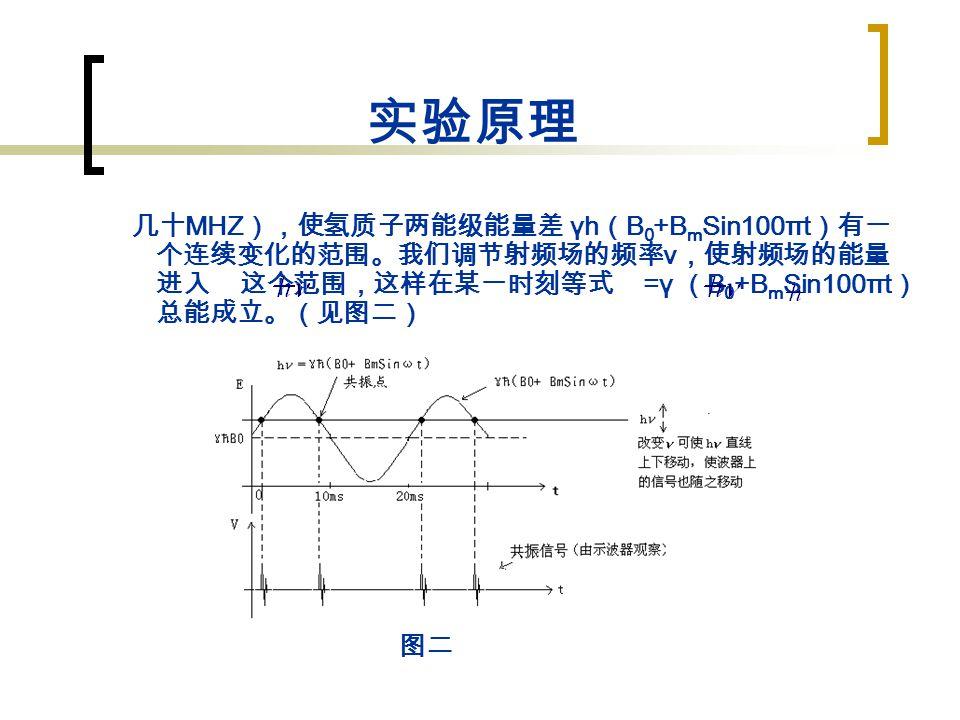 实验原理 几十MHZ),使氢质子两能级能量差 γh(B0+BmSin100πt)有一个连续变化的范围。我们调节射频场的频率ν,使射频场的能量进入 这个范围,这样在某一时刻等式 =γ (B0+BmSin100πt)总能成立。(见图二)