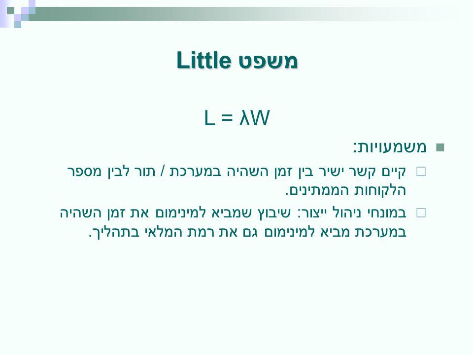 משפט Little L = λW משמעויות: