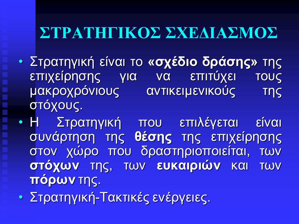 ΣΤΡΑΤΗΓΙΚΟΣ ΣΧΕΔΙΑΣΜΟΣ