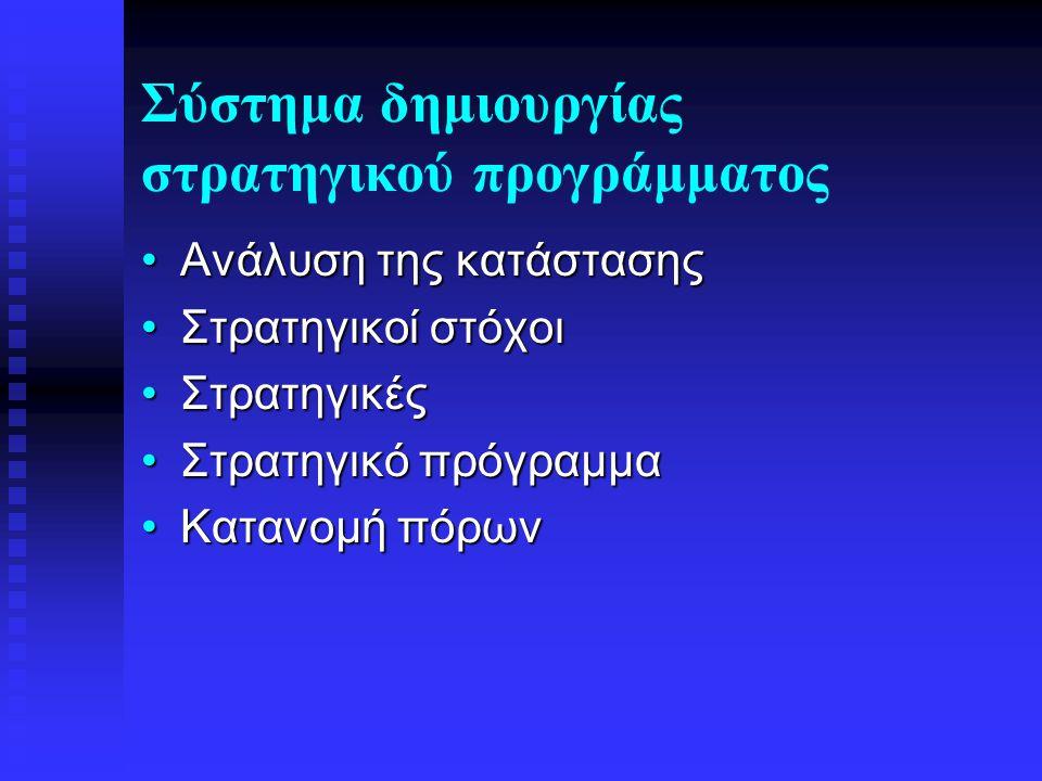 Σύστημα δημιουργίας στρατηγικού προγράμματος