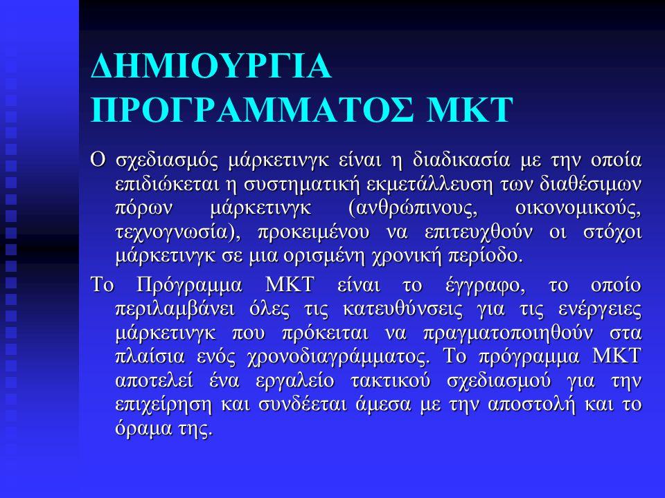 ΔΗΜΙΟΥΡΓΙΑ ΠΡΟΓΡΑΜΜΑΤΟΣ ΜΚΤ