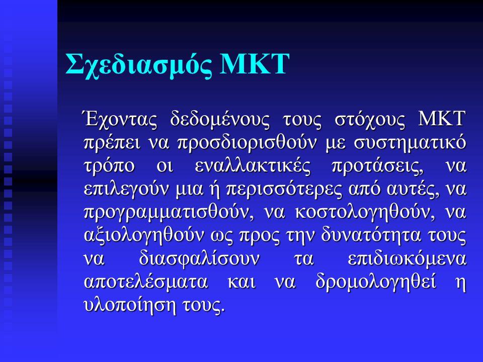 Σχεδιασμός ΜΚΤ