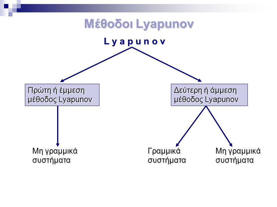 Μέθοδοι Lyapunov L y a p u n o v Πρώτη ή έμμεση μέθοδος Lyapunov
