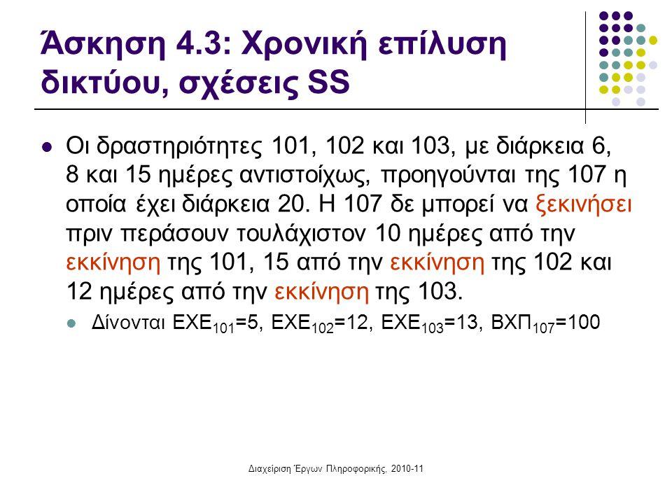 Άσκηση 4.3: Χρονική επίλυση δικτύου, σχέσεις SS