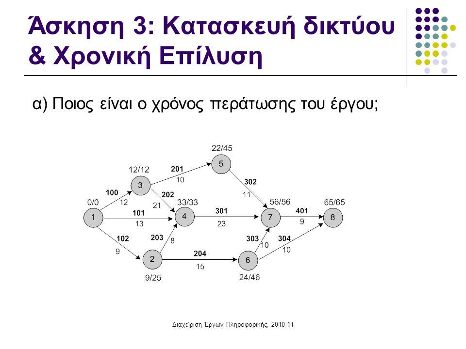 Άσκηση 3: Κατασκευή δικτύου & Χρονική Επίλυση