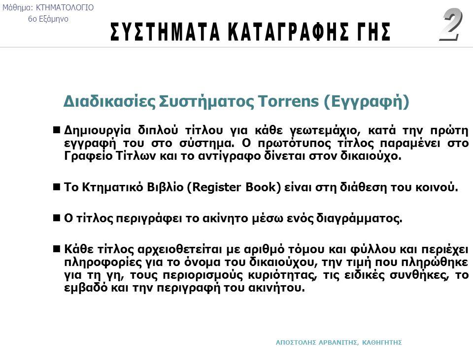 Διαδικασίες Συστήματος Torrens (Εγγραφή)