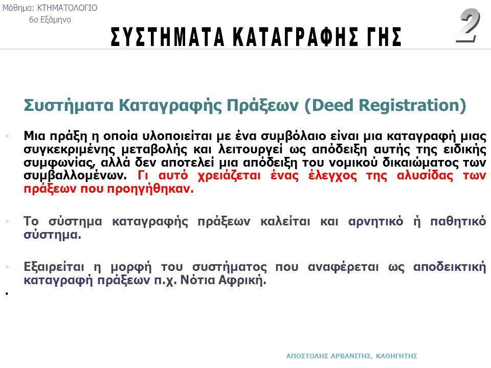 Συστήματα Καταγραφής Πράξεων (Deed Registration)