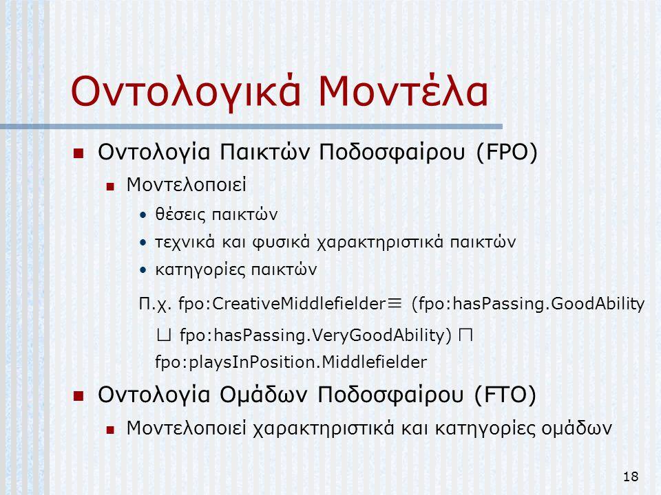 Οντολογικά Μοντέλα Οντολογία Παικτών Ποδοσφαίρου (FPO)