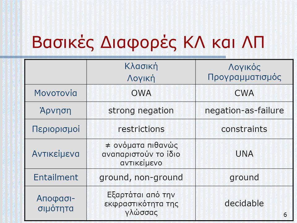 Βασικές Διαφορές ΚΛ και ΛΠ