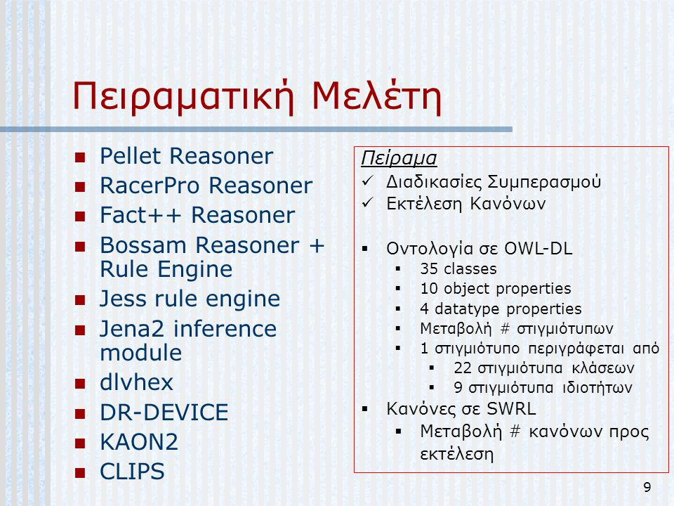 Πειραματική Μελέτη Pellet Reasoner RacerPro Reasoner Fact++ Reasoner