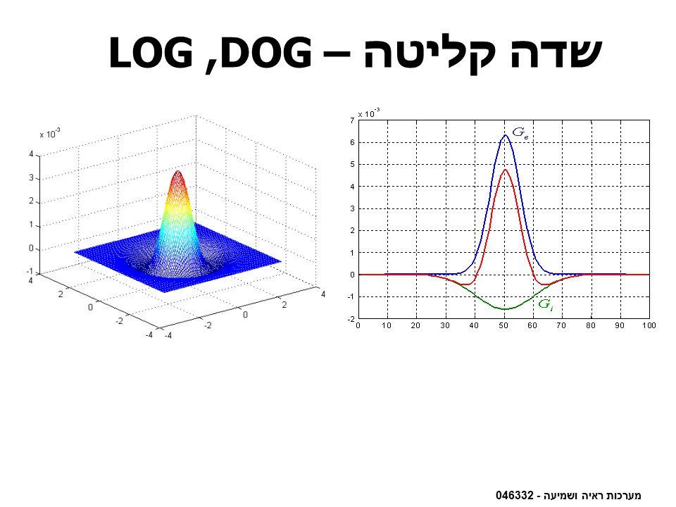 שדה קליטה – DOG, LOG מערכות ראיה ושמיעה - 046332