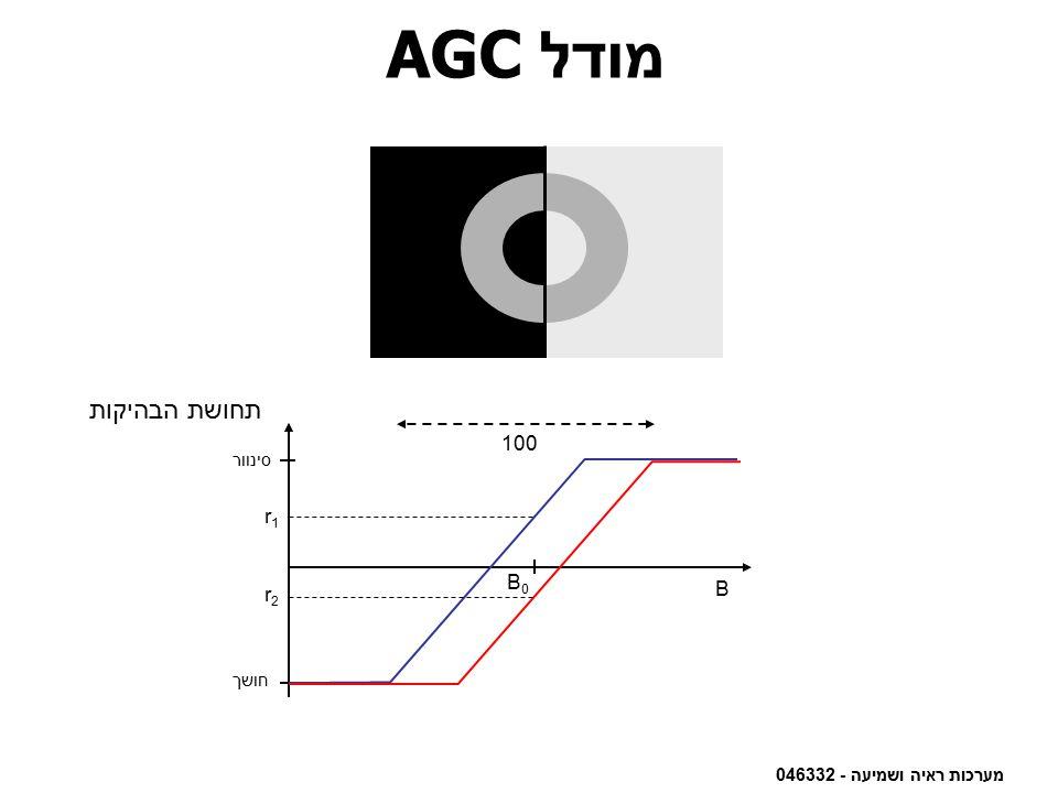 מודל AGC תחושת הבהיקות 100 r1 B0 B r2 סינוור חושך
