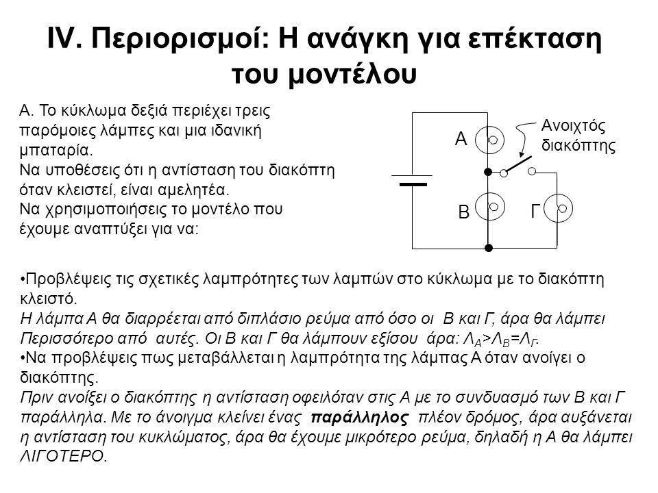 IV. Περιορισμοί: Η ανάγκη για επέκταση του μοντέλου