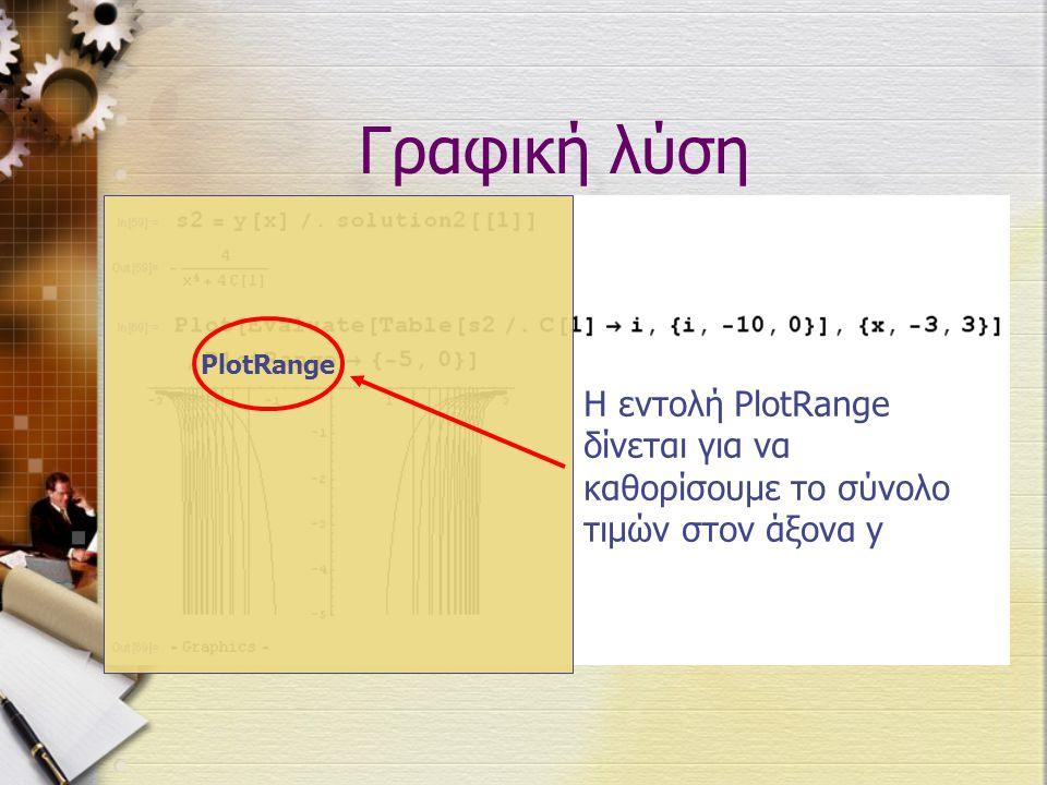 Γραφική λύση PlotRange Η εντολή PlotRange δίνεται για να καθορίσουμε το σύνολο τιμών στον άξονα y