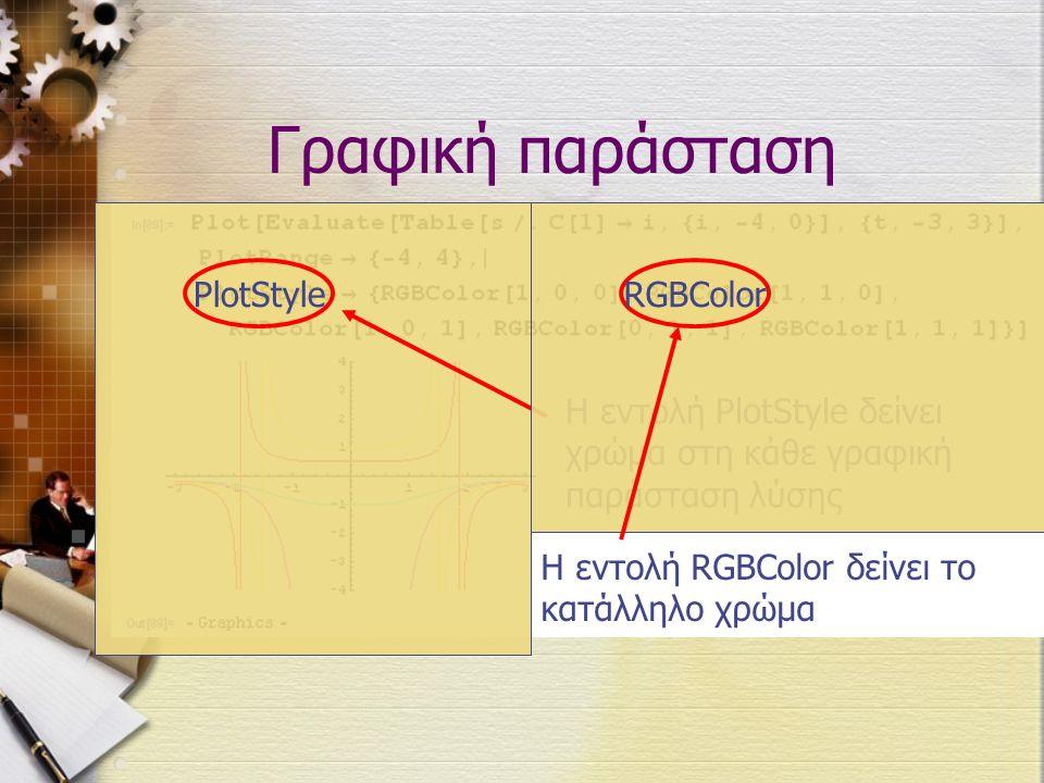 Γραφική παράσταση PlotStyle RGBColor