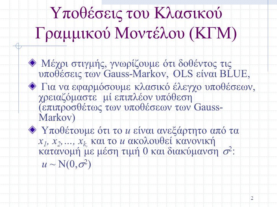 Υποθέσεις του Κλασικού Γραμμικού Μοντέλου (ΚΓΜ)
