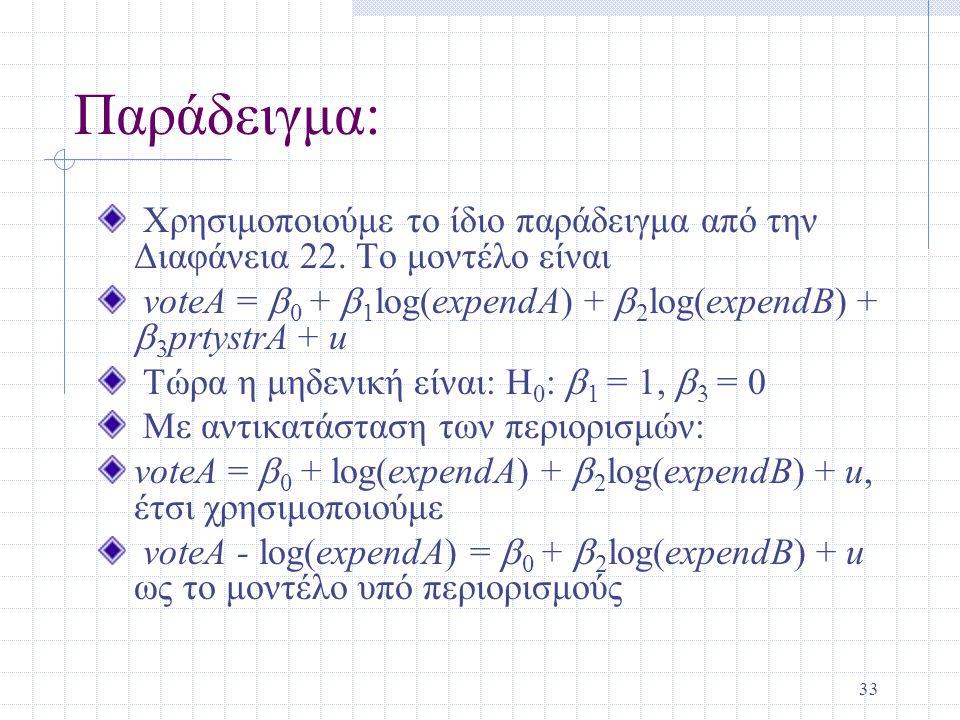 Παράδειγμα: Χρησιμοποιούμε το ίδιο παράδειγμα από την Διαφάνεια 22. Το μοντέλο είναι. voteA = b0 + b1log(expendA) + b2log(expendB) + b3prtystrA + u.