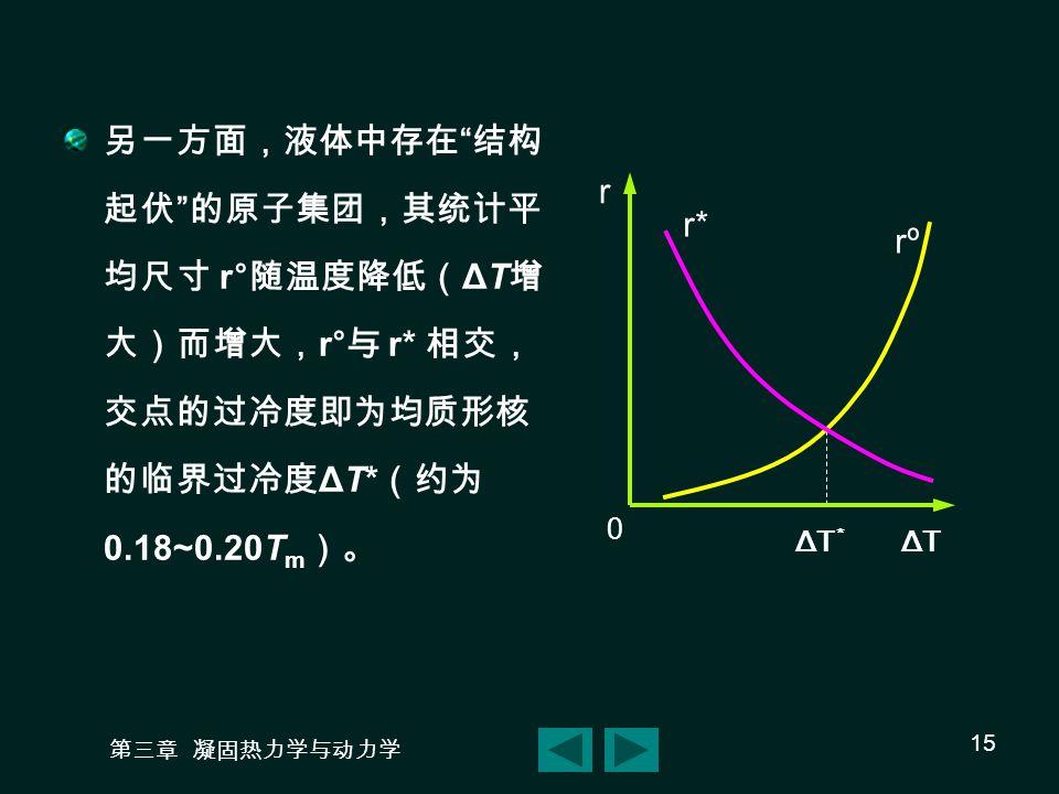 另一方面,液体中存在 结构起伏 的原子集团,其统计平均尺寸 r°随温度降低(ΔT增大)而增大,r°与 r