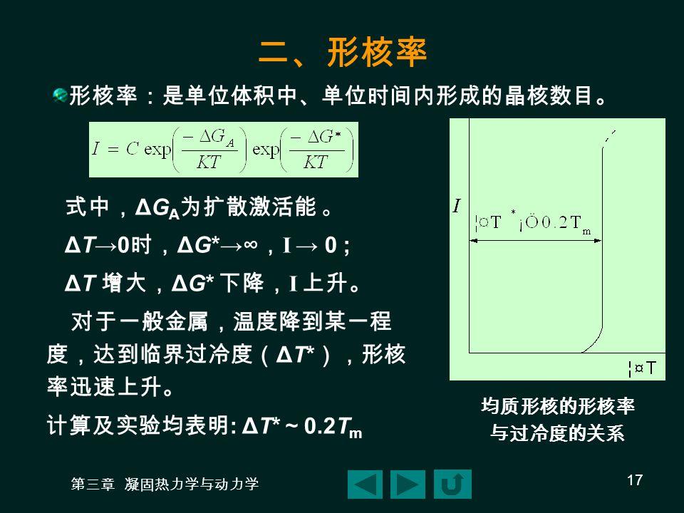 二、形核率 形核率:是单位体积中、单位时间内形成的晶核数目。 式中,ΔGA为扩散激活能 。 ΔT→0时,ΔG*→∞,I → 0 ;