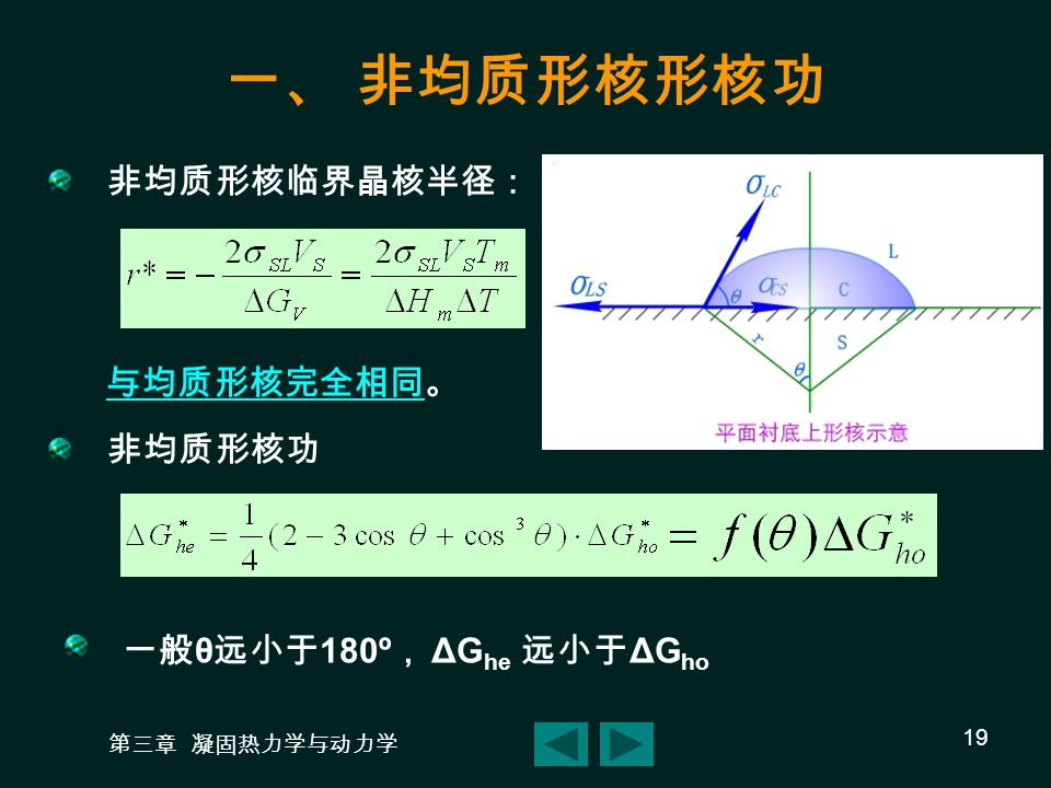 一、 非均质形核形核功 非均质形核临界晶核半径: 与均质形核完全相同。 非均质形核功