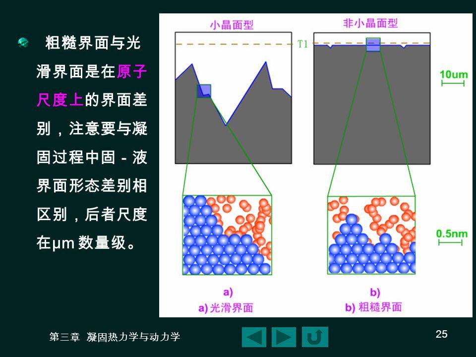 粗糙界面与光滑界面是在原子尺度上的界面差别,注意要与凝固过程中固-液界面形态差别相区别,后者尺度在μm 数量级。