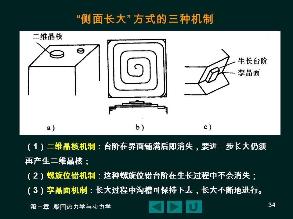 侧面长大 方式的三种机制 (1)二维晶核机制:台阶在界面铺满后即消失,要进一步长大仍须 再产生二维晶核; (2)螺旋位错机制:这种螺旋位错台阶在生长过程中不会消失; (3)孪晶面机制:长大过程中沟槽可保持下去,长大不断地进行。