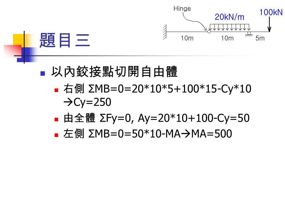 題目三 以內鉸接點切開自由體 右側 ΣMB=0=20*10*5+100*15-Cy*10 Cy=250