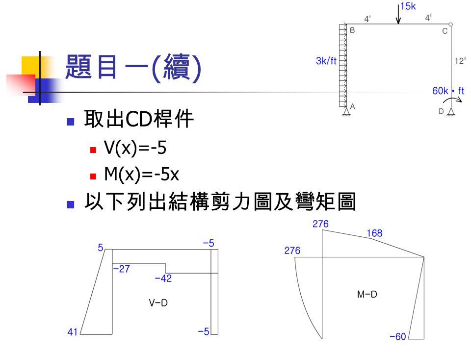 題目一(續) 取出CD桿件 V(x)=-5 M(x)=-5x 以下列出結構剪力圖及彎矩圖