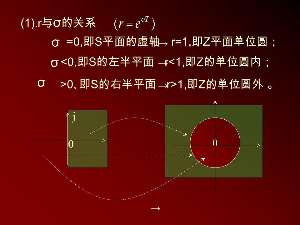 σ σ (1).r与σ的关系 =0,即S平面的虚轴 r=1,即Z平面单位圆; <0,即S的左半平面 r<1,即Z的单位圆内;