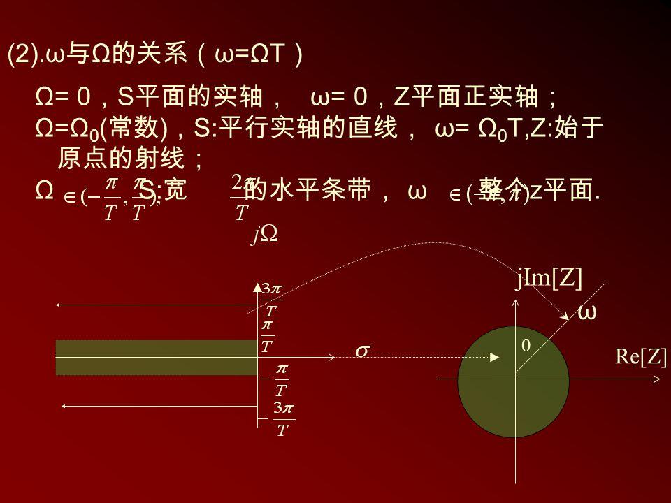 (2).ω与Ω的关系(ω=ΩT) Ω= 0,S平面的实轴, ω= 0,Z平面正实轴; Ω=Ω0(常数),S:平行实轴的直线, ω= Ω0T,Z:始于 原点的射线; Ω S:宽 的水平条带, ω 整个z平面.